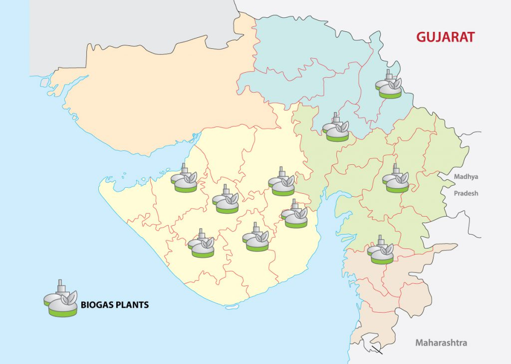 Abellon Biogas Plants in Gujarat
